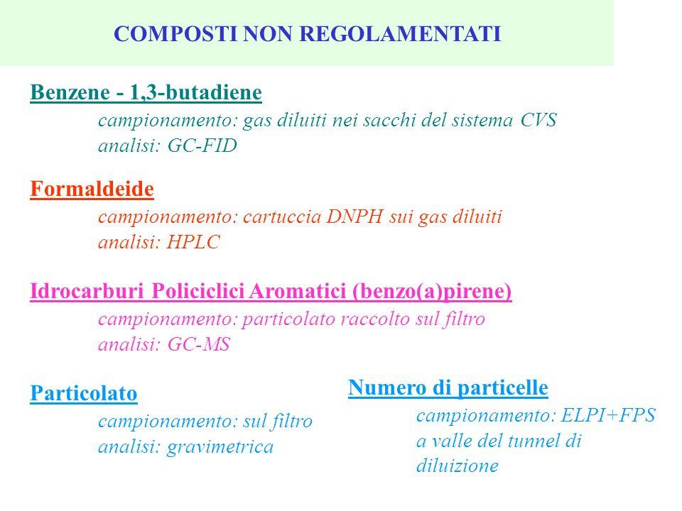 COMPOSTI NON REGOLAMENTATI Benzene - 1,3-butadiene campionamento: gas diluiti nei sacchi del sistema CVS analisi: GC-FID Formaldeide campionamento: ca