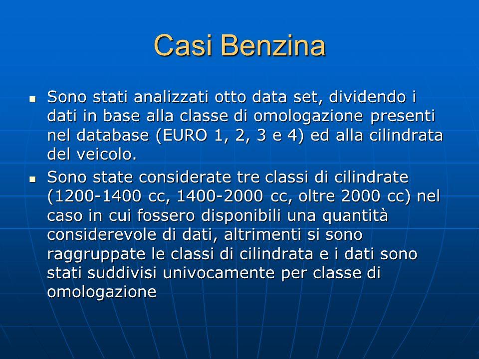 Casi Benzina Sono stati analizzati otto data set, dividendo i dati in base alla classe di omologazione presenti nel database (EURO 1, 2, 3 e 4) ed all