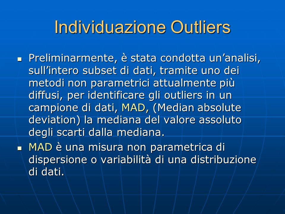 Individuazione Outliers Preliminarmente, è stata condotta unanalisi, sullintero subset di dati, tramite uno dei metodi non parametrici attualmente più