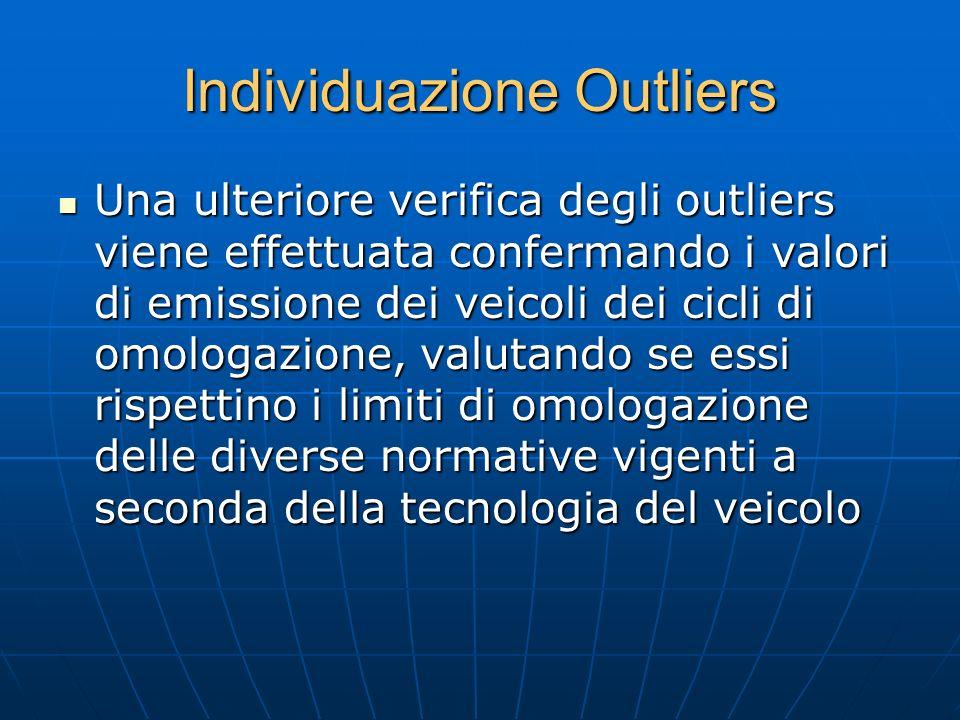Individuazione Outliers Una ulteriore verifica degli outliers viene effettuata confermando i valori di emissione dei veicoli dei cicli di omologazione