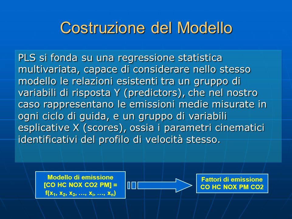 Costruzione del Modello PLS si fonda su una regressione statistica multivariata, capace di considerare nello stesso modello le relazioni esistenti tra