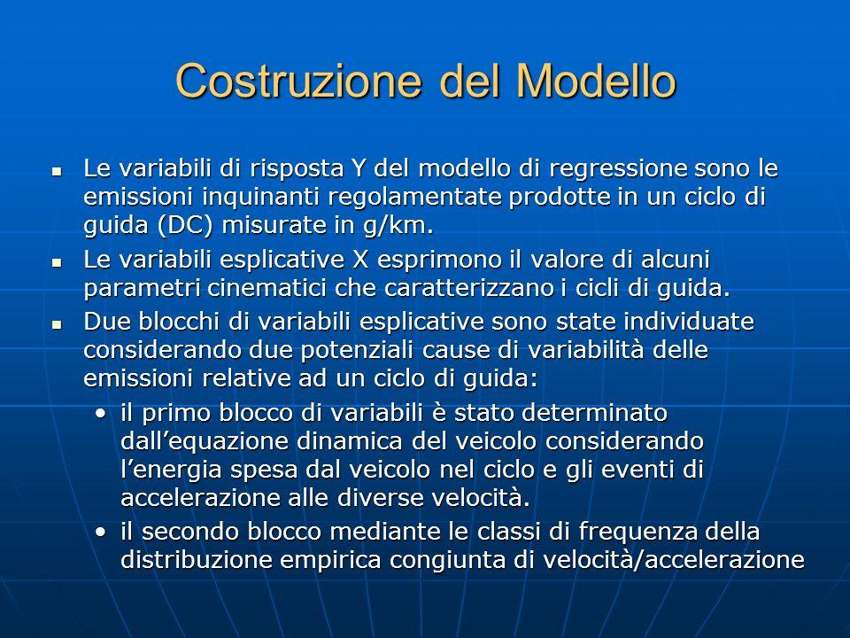 Costruzione del Modello Le variabili di risposta Y del modello di regressione sono le emissioni inquinanti regolamentate prodotte in un ciclo di guida