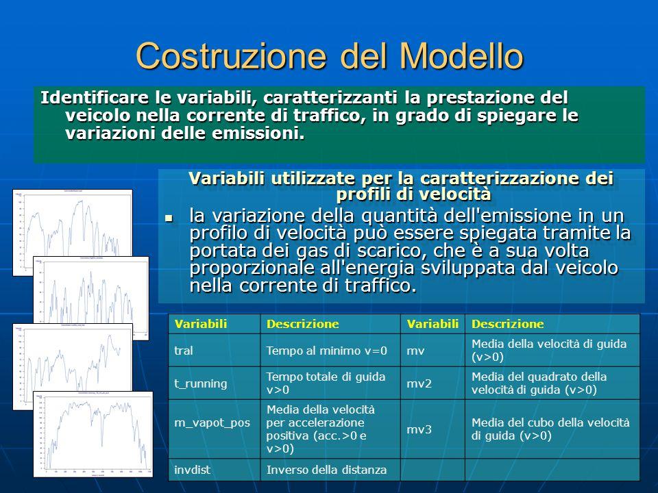 Costruzione del Modello Identificare le variabili, caratterizzanti la prestazione del veicolo nella corrente di traffico, in grado di spiegare le vari