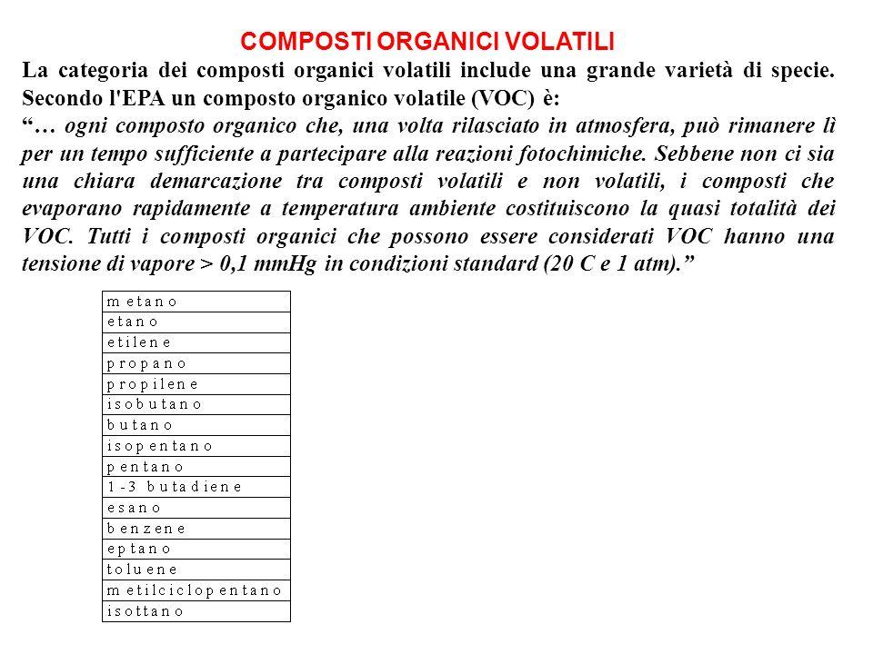 COMPOSTI ORGANICI VOLATILI La categoria dei composti organici volatili include una grande varietà di specie. Secondo l'EPA un composto organico volati