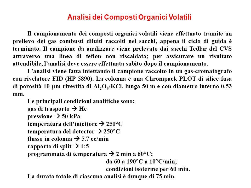 Analisi dei Composti Organici Volatili Il campionamento dei composti organici volatili viene effettuato tramite un prelievo dei gas combusti diluiti raccolti nei sacchi, appena il ciclo di guida è terminato.