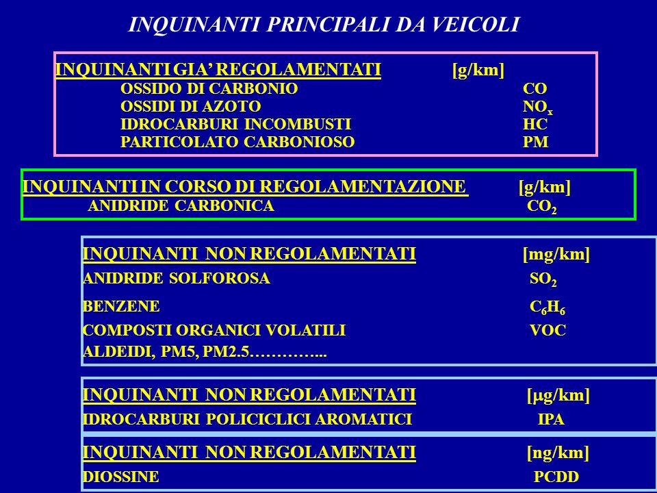 PROGETTO ARTEMIS Artemis è l acronimo di Assesment and Reliability of Transport Emission Models and Inventory Systems .