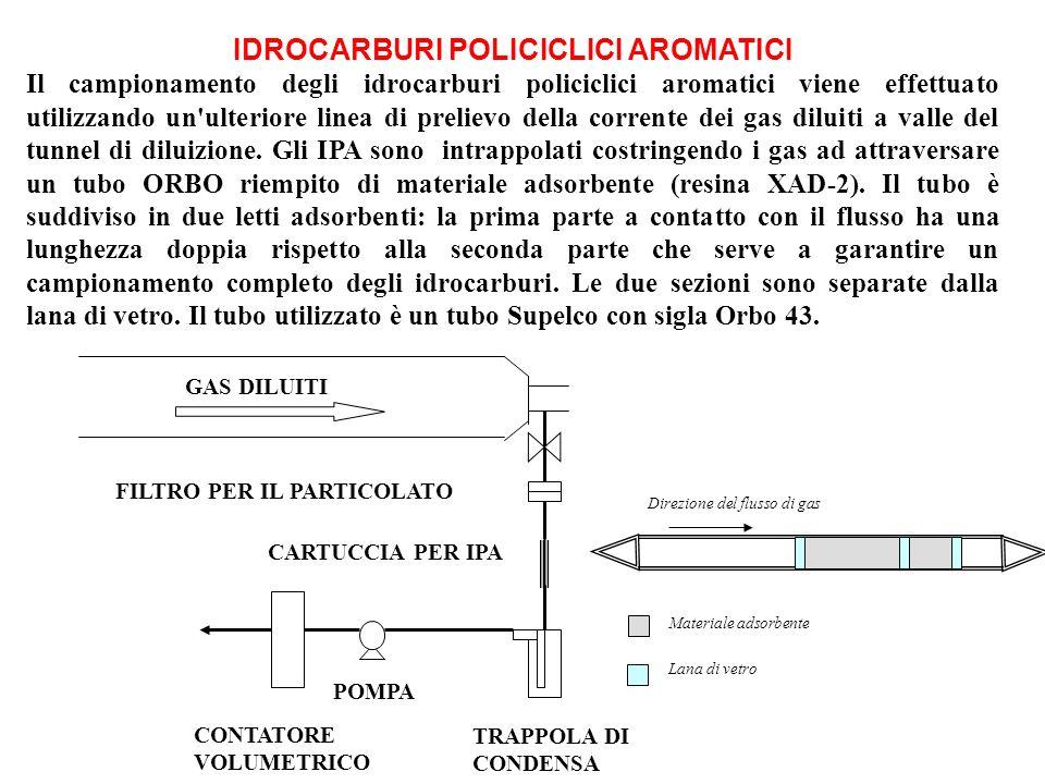 IDROCARBURI POLICICLICI AROMATICI Il campionamento degli idrocarburi policiclici aromatici viene effettuato utilizzando un ulteriore linea di prelievo della corrente dei gas diluiti a valle del tunnel di diluizione.