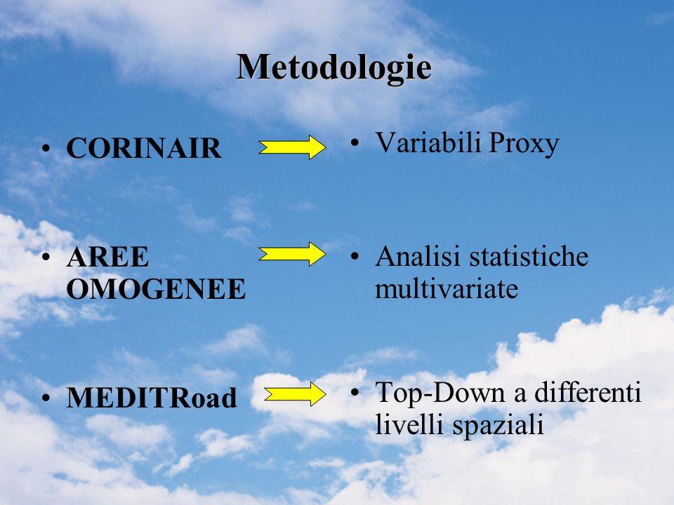 Sviluppo delle Analisi Multivariate 1.Individuazione e caratterizzazione di aree territoriali omogenee (cluster) tramite un set di indicatori socio- economici e di mobilità 2.Applicazione COPERT per ogni cluster 3.Confronto tra le stime delle emissioni dei cluster (COPERT) con quelle ottenute dalla metodologia Corinair (TOP-DOWN) per 5 inquinanti (NOx, NMVOC, CO, CO2, PM); individuazione di coefficienti di variazione delle emissioni per le province dello stesso cluster e correzione delle stime.
