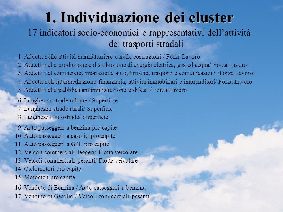 1. Individuazione dei cluster 1.