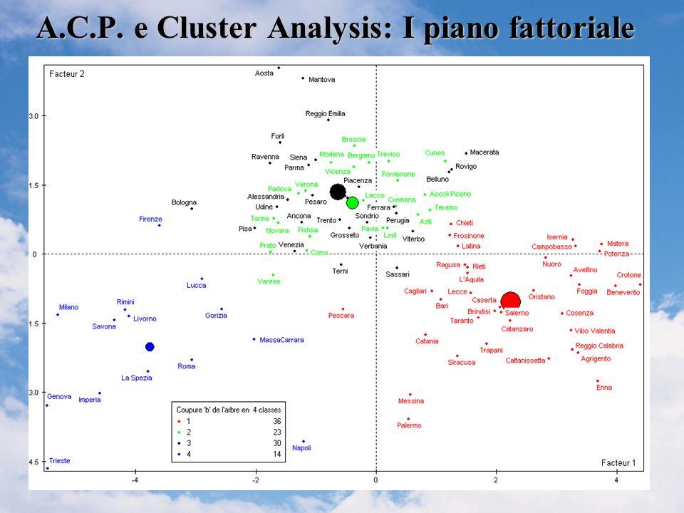 A.C.P. e Cluster Analysis: I piano fattoriale