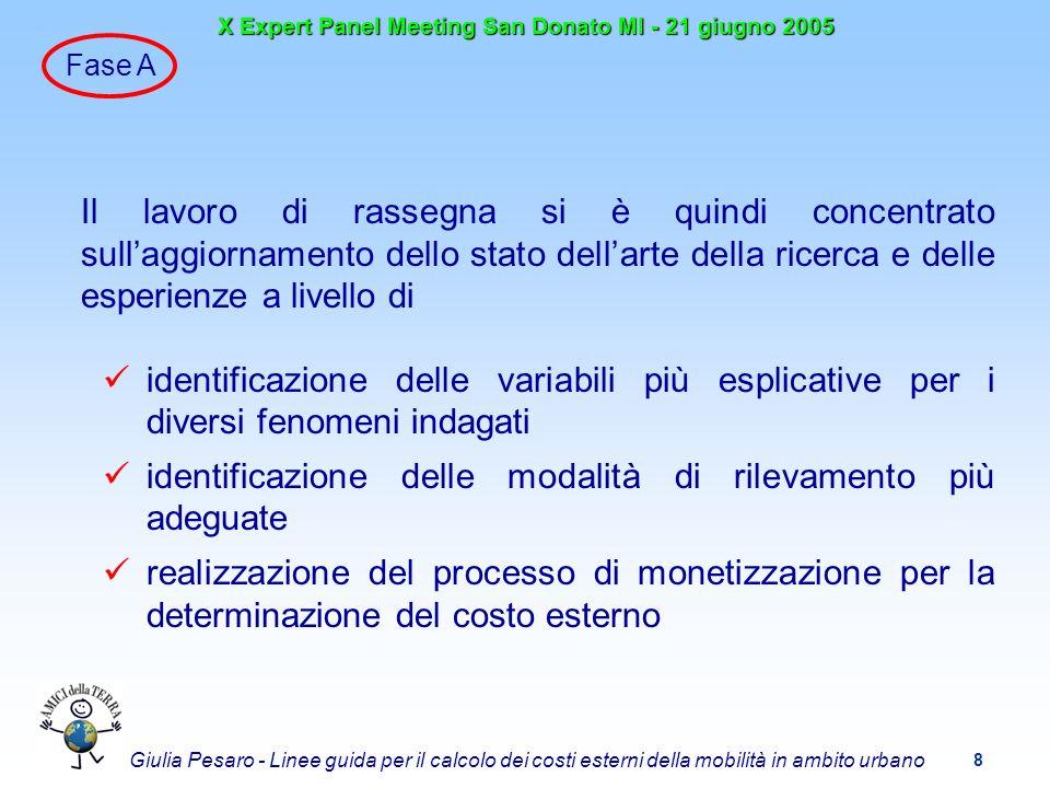 9 X Expert Panel Meeting San Donato MI - 21 giugno 2005 Giulia Pesaro - Linee guida per il calcolo dei costi esterni della mobilità in ambito urbano Fase A