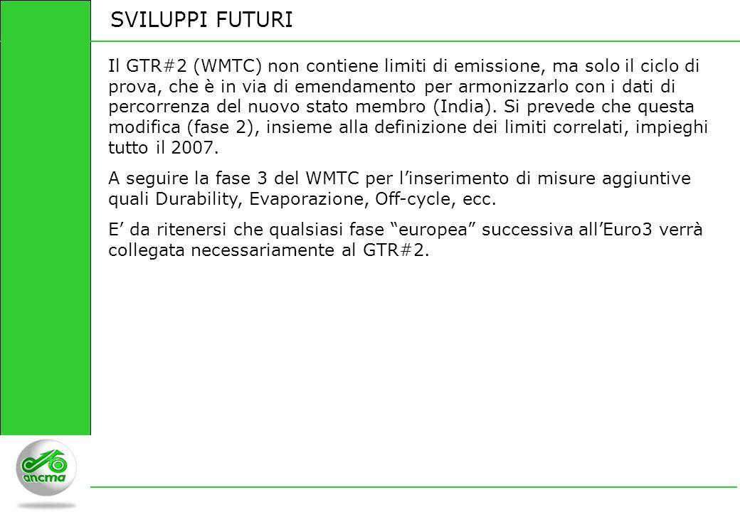 SVILUPPI FUTURI Il GTR#2 (WMTC) non contiene limiti di emissione, ma solo il ciclo di prova, che è in via di emendamento per armonizzarlo con i dati d