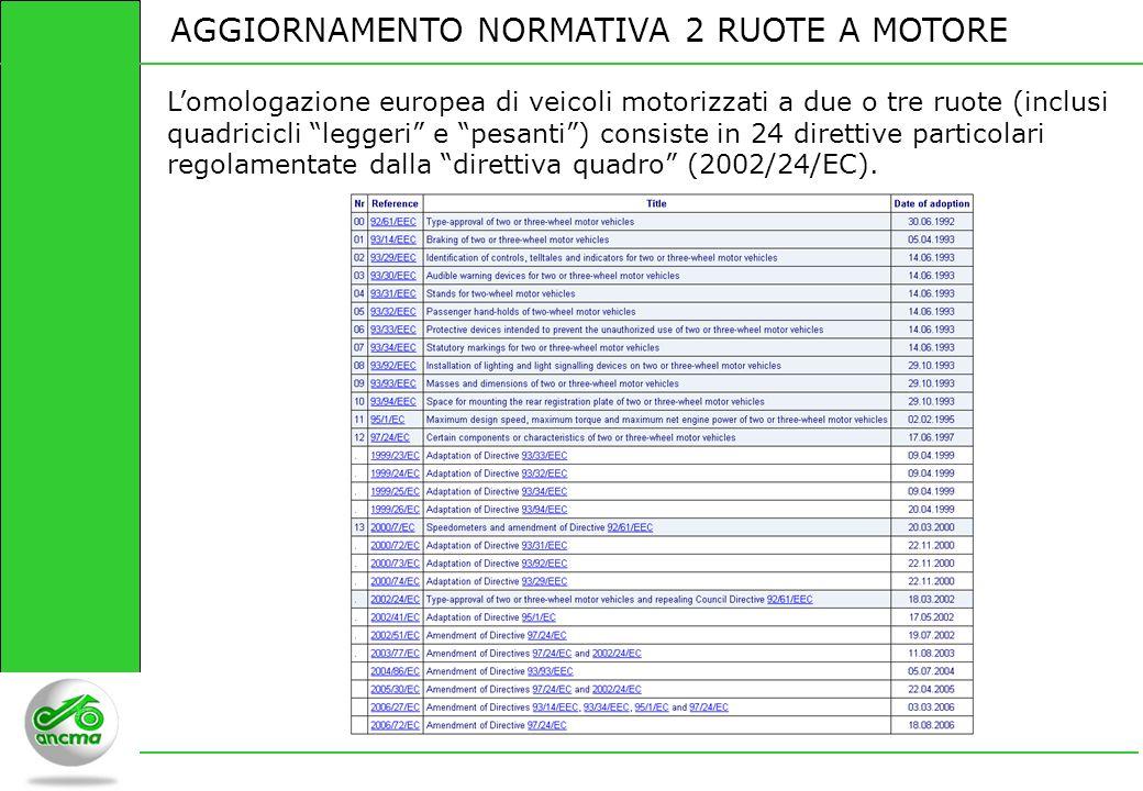 AGGIORNAMENTO NORMATIVA 2 RUOTE A MOTORE Lomologazione europea di veicoli motorizzati a due o tre ruote (inclusi quadricicli leggeri e pesanti) consis