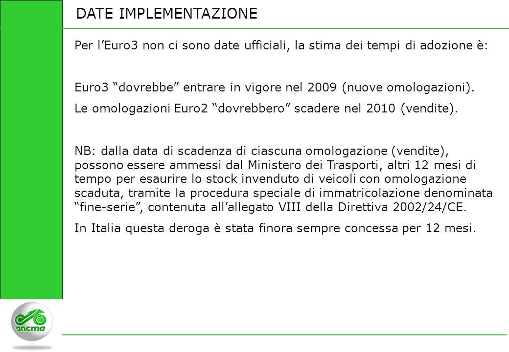DATE IMPLEMENTAZIONE Per lEuro3 non ci sono date ufficiali, la stima dei tempi di adozione è: Euro3 dovrebbe entrare in vigore nel 2009 (nuove omologa