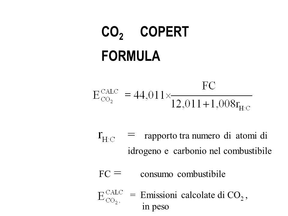 = rapporto H/C = rapporto O/C = rapporto S/C CO 2 COPERT FORMULA RIVISTA