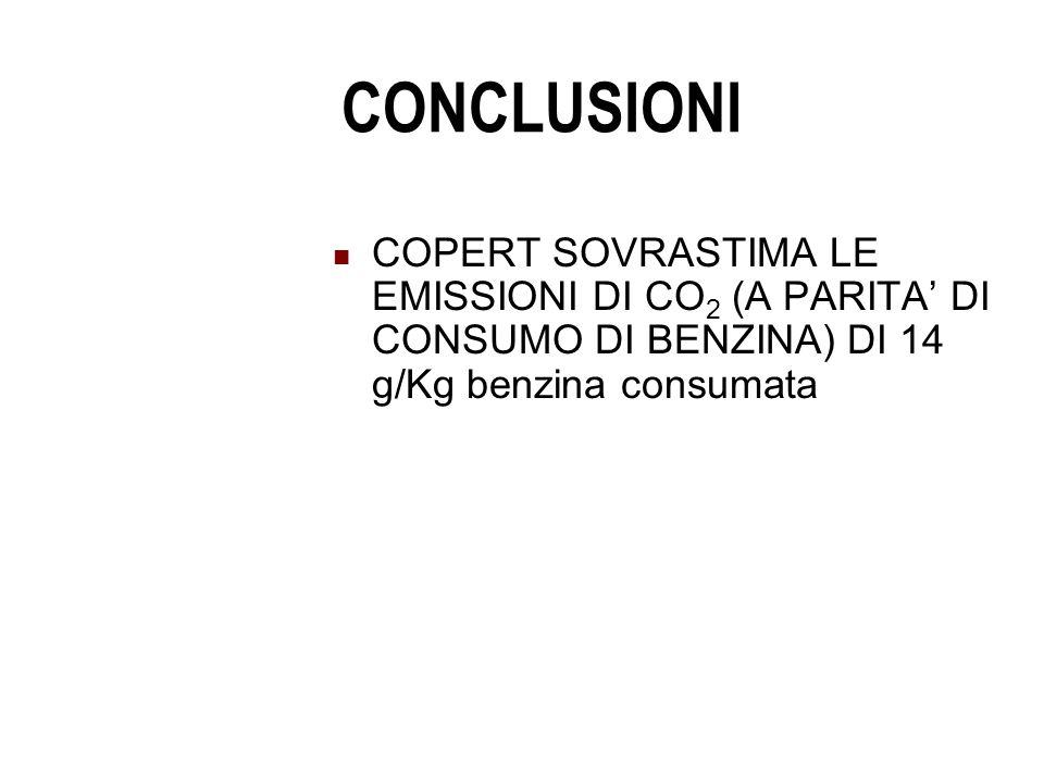 CONCLUSIONI COPERT SOVRASTIMA LE EMISSIONI DI CO 2 (A PARITA DI CONSUMO DI BENZINA) DI 14 g/Kg benzina consumata brevemente le azioni che si intende intraprendere di persona