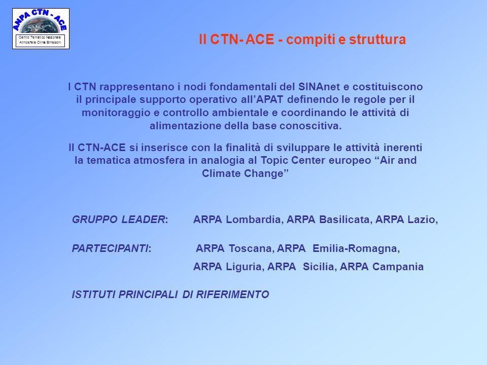 Centro Tematico Nazionale Atmosfera Clima Emissioni Il CTN- ACE - compiti e struttura GRUPPO LEADER:ARPA Lombardia, ARPA Basilicata, ARPA Lazio, PARTE