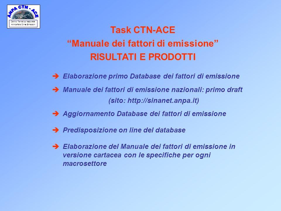 Task CTN-ACE Manuale dei fattori di emissione RISULTATI E PRODOTTI Centro Tematico Nazionale Atmosfera Clima Emissioni Elaborazione primo Database dei