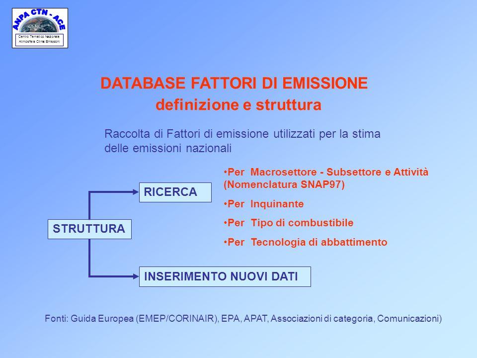 DATABASE FATTORI DI EMISSIONE definizione e struttura Raccolta di Fattori di emissione utilizzati per la stima delle emissioni nazionali Fonti: Guida