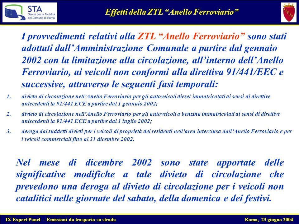 I provvedimenti relativi alla ZTL Anello Ferroviario sono stati adottati dallAmministrazione Comunale a partire dal gennaio 2002 con la limitazione alla circolazione, allinterno dellAnello Ferroviario, ai veicoli non conformi alla direttiva 91/441/EEC e successive, attraverso le seguenti fasi temporali: 1.divieto di circolazione nellAnello Ferroviario per gli autoveicoli diesel immatricolati ai sensi di direttive antecedenti la 91/441 ECE a partire dal 1 gennaio 2002; 2.divieto di circolazione nellAnello Ferroviario per gli autoveicoli a benzina immatricolati ai sensi di direttive antecedenti la 91/441 ECE a partire dal 1 luglio 2002; 3.deroga dai suddetti divieti per i veicoli di proprietà dei residenti nellarea interclusa dallAnello Ferroviario e per i veicoli commerciali fino al 31 dicembre 2002.