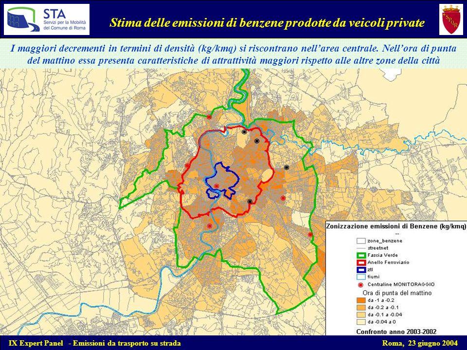Stima delle emissioni di benzene prodotte da veicoli private I maggiori decrementi in termini di densità (kg/kmq) si riscontrano nellarea centrale.