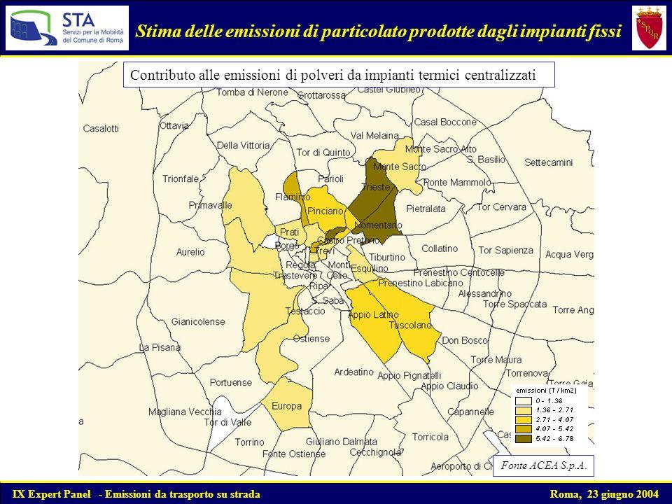 Stima delle emissioni di particolato prodotte dagli impianti fissi Contributo alle emissioni di polveri da impianti termici centralizzati Fonte ACEA S.p.A.