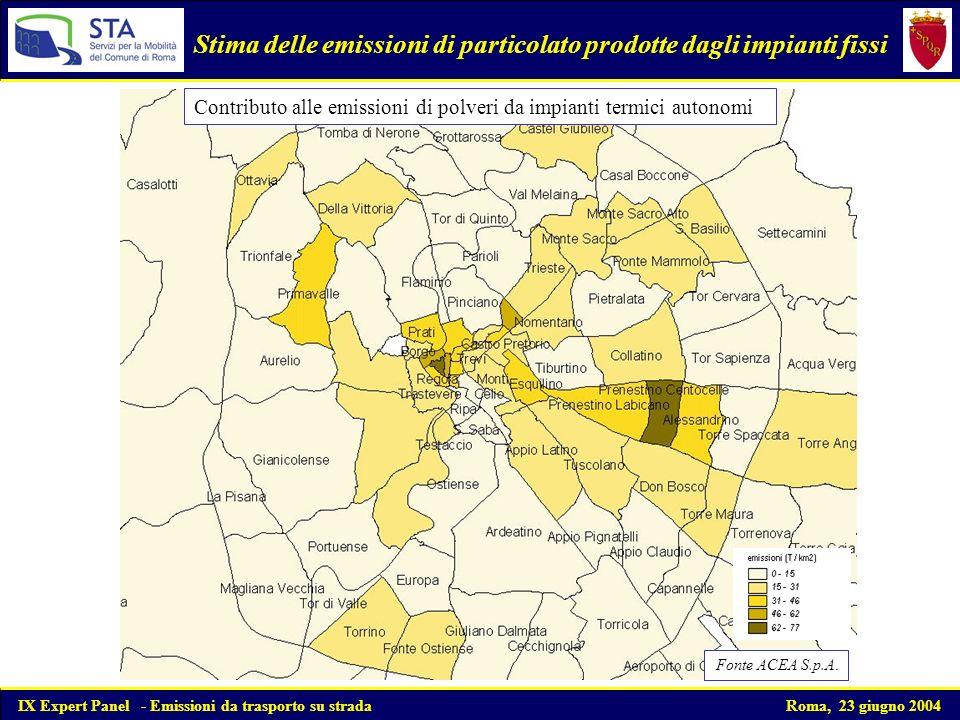 Stima delle emissioni di particolato prodotte dagli impianti fissi Contributo alle emissioni di polveri da impianti termici autonomi Fonte ACEA S.p.A.