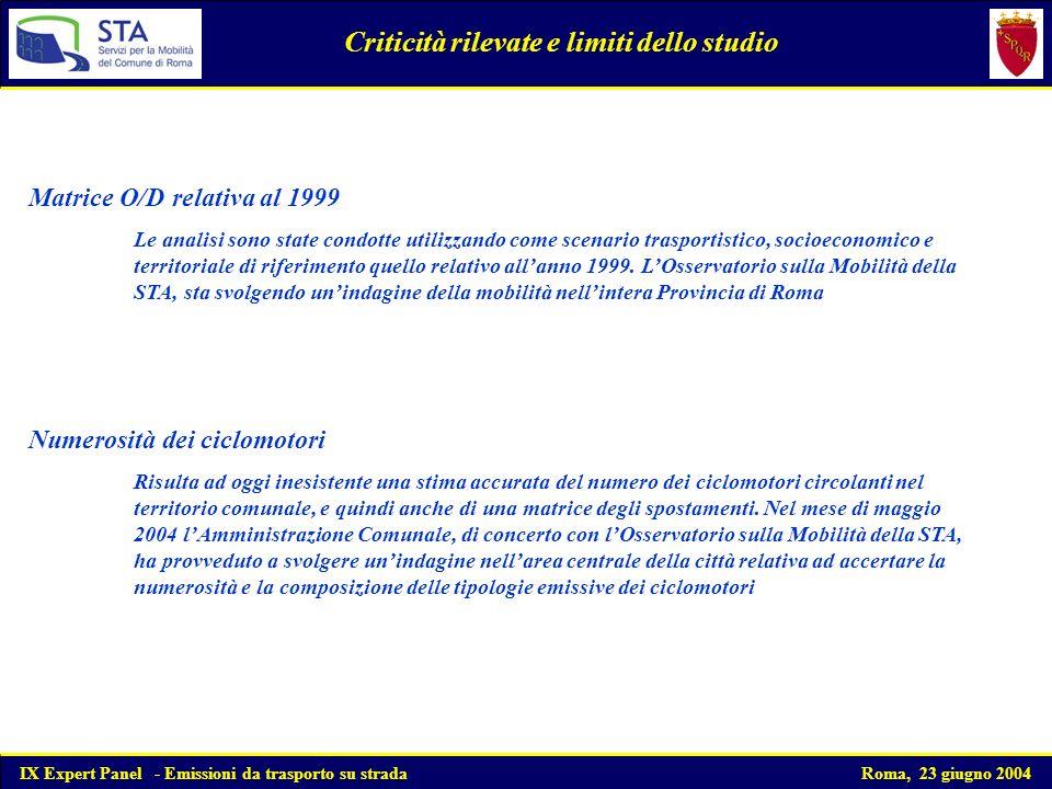 Criticità rilevate e limiti dello studio Matrice O/D relativa al 1999 Le analisi sono state condotte utilizzando come scenario trasportistico, socioeconomico e territoriale di riferimento quello relativo allanno 1999.