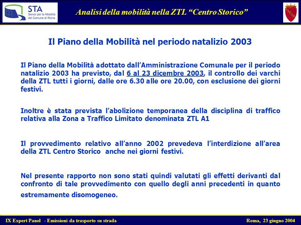 si evidenziano le variazioni registrate tra sabato 29 novembre 2003 (ante provvedimento) e i tre sabati successivi in cui il provvedimento era in atto Analisi della mobilità nella ZTL Centro Storico IX Expert Panel - Emissioni da trasporto su strada Roma, 23 giugno 2004