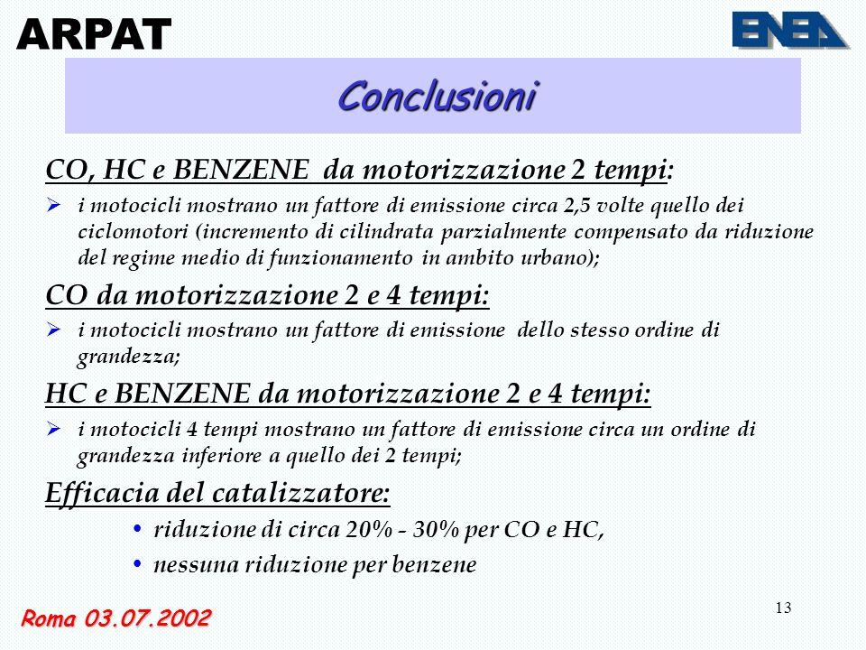 13 Conclusioni CO, HC e BENZENE da motorizzazione 2 tempi: i motocicli mostrano un fattore di emissione circa 2,5 volte quello dei ciclomotori (incremento di cilindrata parzialmente compensato da riduzione del regime medio di funzionamento in ambito urbano); CO da motorizzazione 2 e 4 tempi: i motocicli mostrano un fattore di emissione dello stesso ordine di grandezza; HC e BENZENE da motorizzazione 2 e 4 tempi: i motocicli 4 tempi mostrano un fattore di emissione circa un ordine di grandezza inferiore a quello dei 2 tempi; Efficacia del catalizzatore: riduzione di circa 20% - 30% per CO e HC, nessuna riduzione per benzene ARPAT Roma 03.07.2002