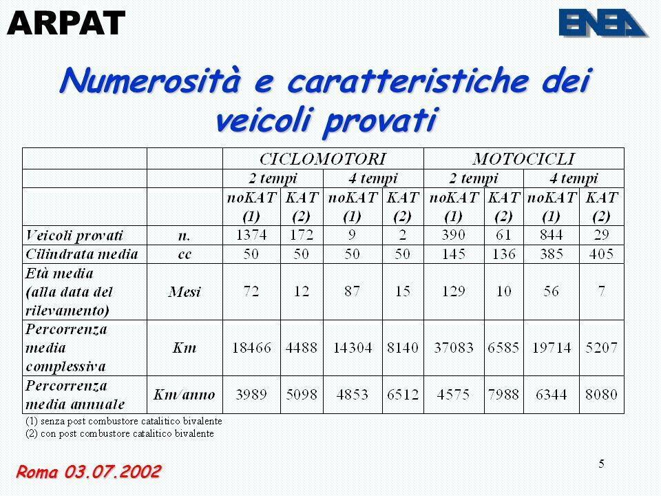 5 Roma 03.07.2002 ARPAT Numerosità e caratteristiche dei veicoli provati