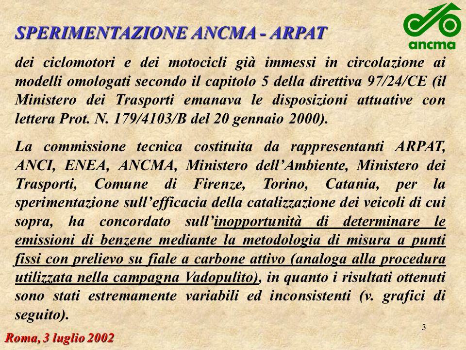 3 Roma, 3 luglio 2002 SPERIMENTAZIONE ANCMA - ARPAT dei ciclomotori e dei motocicli già immessi in circolazione ai modelli omologati secondo il capitolo 5 della direttiva 97/24/CE (il Ministero dei Trasporti emanava le disposizioni attuative con lettera Prot.