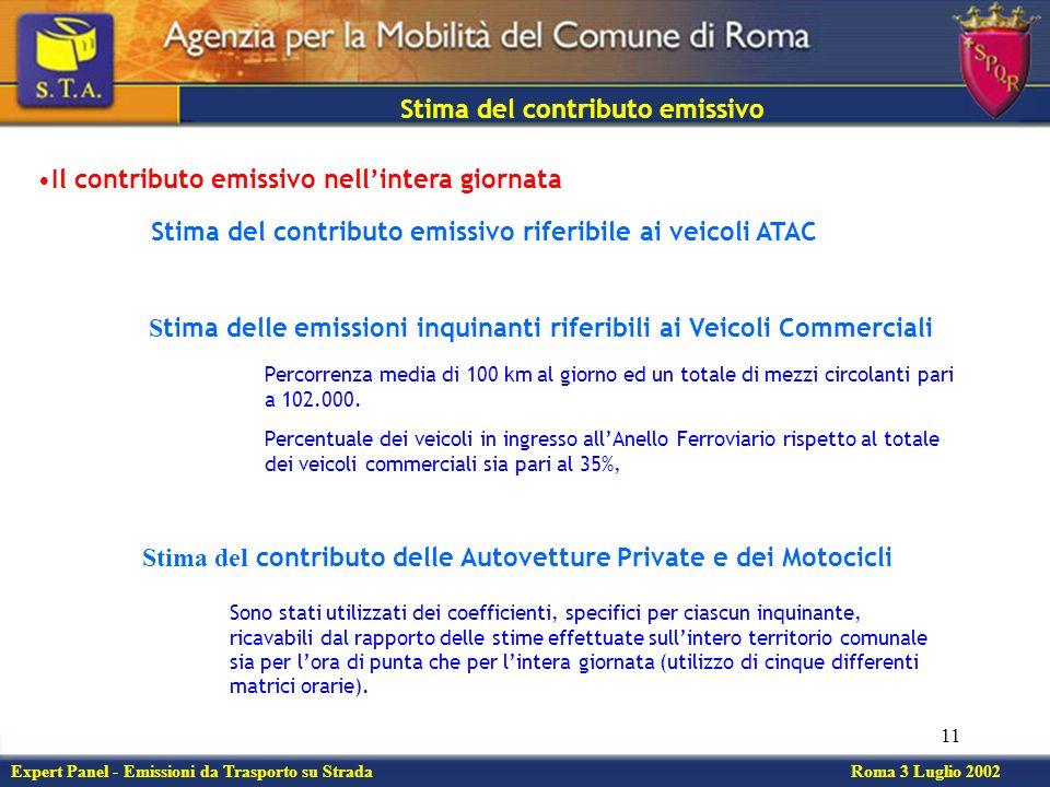 11 Stima del contributo emissivo Expert Panel - Emissioni da Trasporto su Strada Roma 3 Luglio 2002 Percorrenza media di 100 km al giorno ed un totale di mezzi circolanti pari a 102.000.