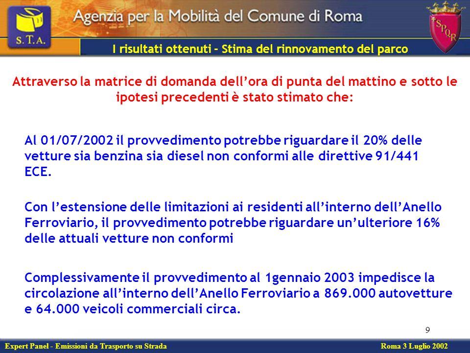 9 Expert Panel - Emissioni da Trasporto su Strada Roma 3 Luglio 2002 I risultati ottenuti - Stima del rinnovamento del parco Al 01/07/2002 il provvedimento potrebbe riguardare il 20% delle vetture sia benzina sia diesel non conformi alle direttive 91/441 ECE.