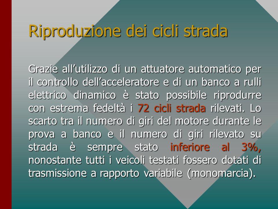 Riproduzione dei cicli strada Grazie allutilizzo di un attuatore automatico per il controllo dellacceleratore e di un banco a rulli elettrico dinamico