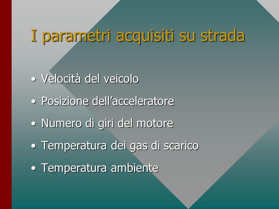I parametri acquisiti su strada Velocità del veicoloVelocità del veicolo Posizione dellacceleratorePosizione dellacceleratore Numero di giri del motor