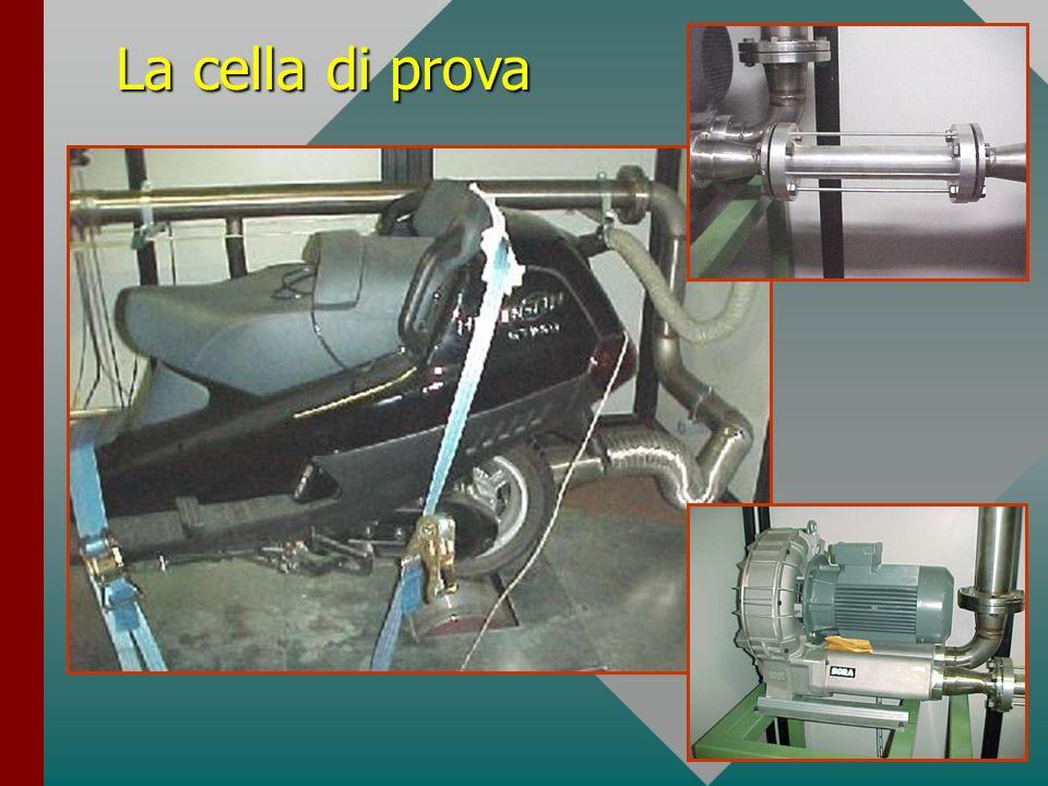 Riproduzione dei cicli strada Grazie allutilizzo di un attuatore automatico per il controllo dellacceleratore e di un banco a rulli elettrico dinamico è stato possibile riprodurre con estrema fedeltà i 72 cicli strada rilevati.