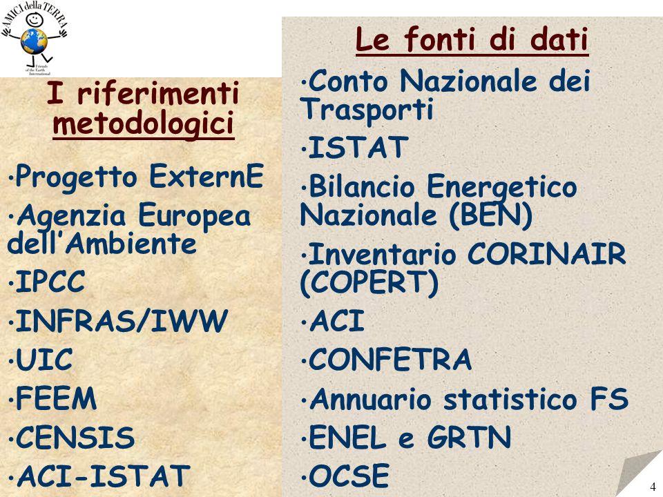 3 PRINCIPALI CARATTERISTICHE DELLO STUDIO AMBITO DELLO STUDIO ESTERNALITA QUANTIFICATE METODOLOGIA DI VALUTAZIONE Esternalità imputabili alla mobilità dei mezzi di trasporto in ambito urbano in Italia nel 1999 Emissioni di gas serra Inquinamento atmosferico Rumore Incidenti Congestione Sintesi tra gli approcci top-down e bottom-up Adozione di valori monetari differenziati