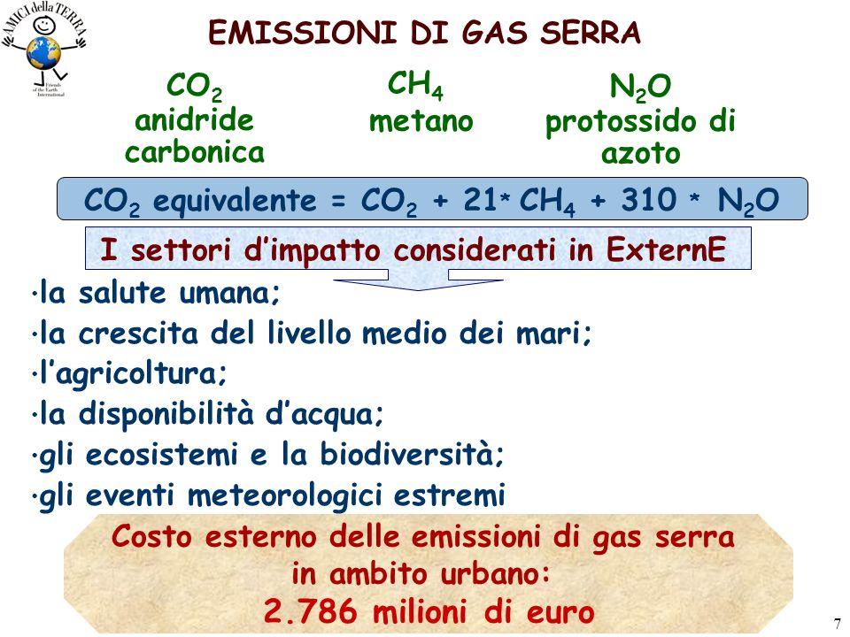 7 CO 2 anidride carbonica CH 4 metano N 2 O protossido di azoto CO 2 equivalente = CO 2 + 21 * CH 4 + 310 * N 2 O EMISSIONI DI GAS SERRA I settori dimpatto considerati in ExternE la salute umana; la crescita del livello medio dei mari; lagricoltura; la disponibilità dacqua; gli ecosistemi e la biodiversità; gli eventi meteorologici estremi Costo esterno delle emissioni di gas serra in ambito urbano: 2.786 milioni di euro