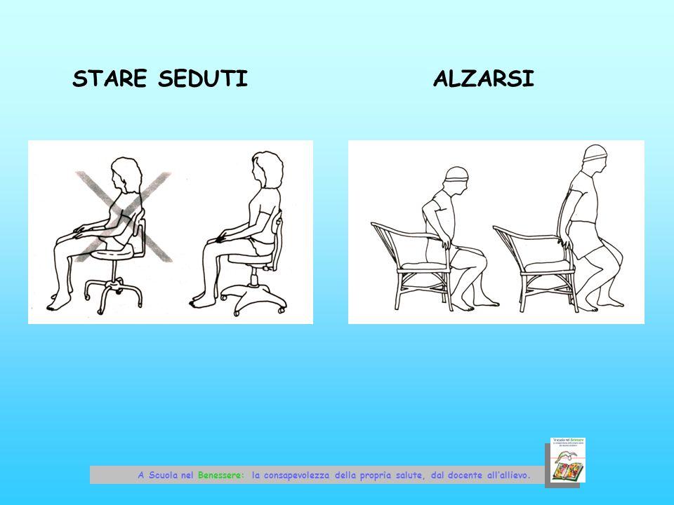STARE SEDUTIALZARSI A Scuola nel Benessere: la consapevolezza della propria salute, dal docente allallievo.
