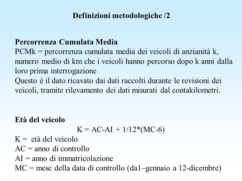 Definizioni metodologiche /2 Età del veicolo K = AC-AI + 1/12*(MC-6) K = età del veicolo AC = anno di controllo AI = anno di immatricolazione MC = mes