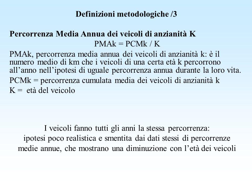 Definizioni metodologiche /3 Percorrenza Media Annua dei veicoli di anzianità K PMAk = PCMk / K PMAk, percorrenza media annua dei veicoli di anzianità
