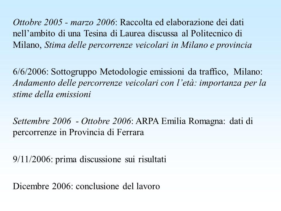 Ottobre 2005 - marzo 2006: Raccolta ed elaborazione dei dati nellambito di una Tesina di Laurea discussa al Politecnico di Milano, Stima delle percorr