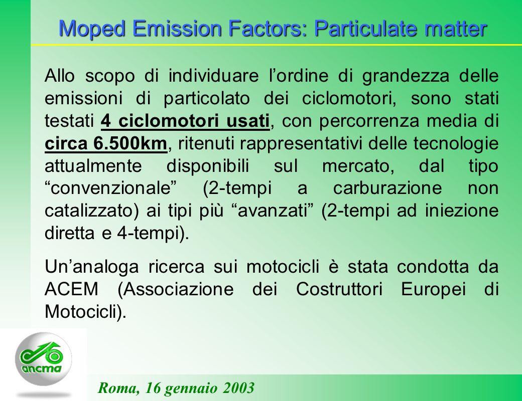 Allo scopo di individuare lordine di grandezza delle emissioni di particolato dei ciclomotori, sono stati testati 4 ciclomotori usati, con percorrenza