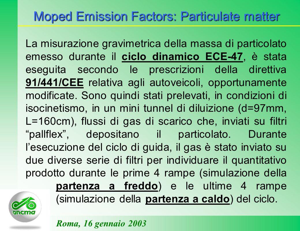 Moped Emission Factors: Particulate matter Roma, 16 gennaio 2003 La misurazione gravimetrica della massa di particolato emesso durante il ciclo dinamico ECE-47, è stata eseguita secondo le prescrizioni della direttiva 91/441/CEE relativa agli autoveicoli, opportunamente modificate.