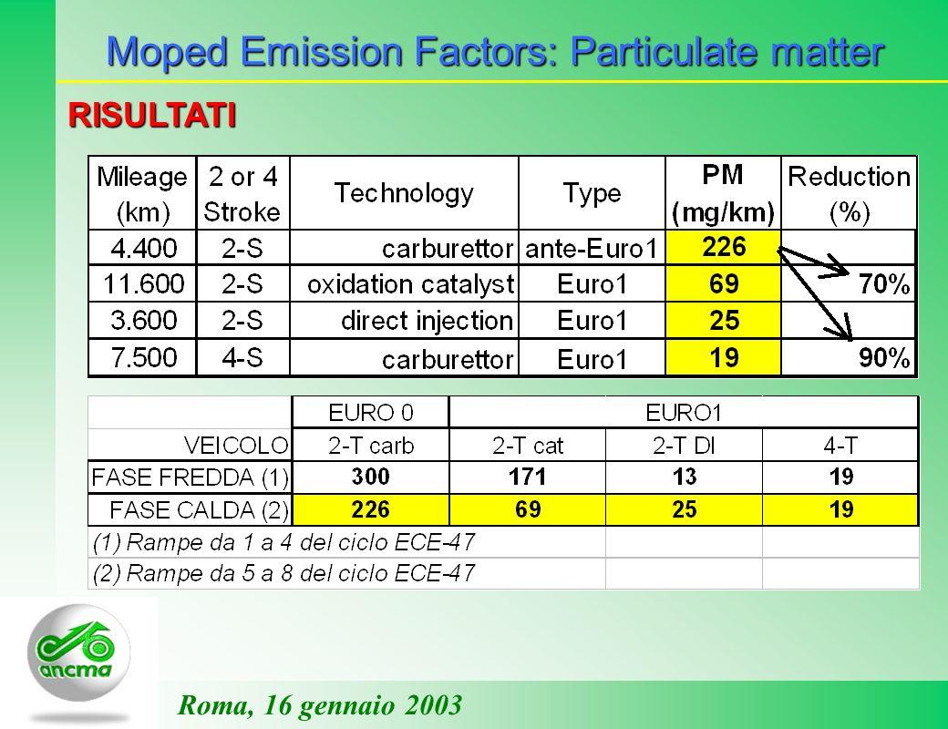 Moped Emission Factors: Particulate matter Roma, 16 gennaio 2003 RISULTATI