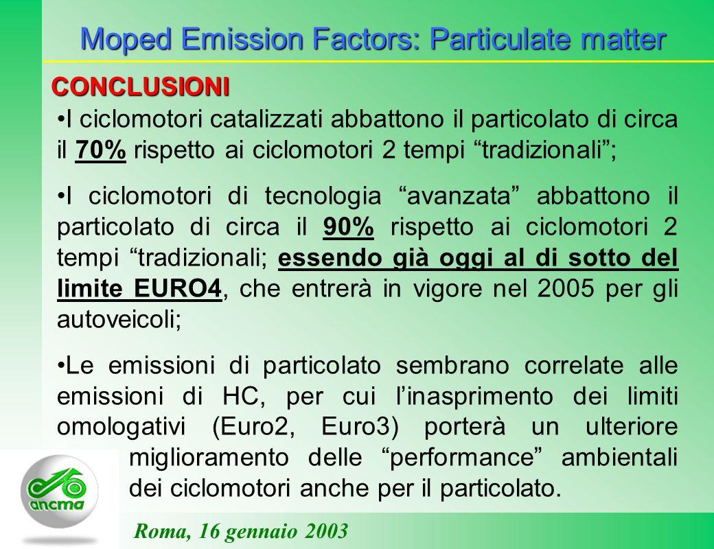 Moped Emission Factors: Particulate matter Roma, 16 gennaio 2003 I ciclomotori catalizzati abbattono il particolato di circa il 70% rispetto ai ciclomotori 2 tempi tradizionali; I ciclomotori di tecnologia avanzata abbattono il particolato di circa il 90% rispetto ai ciclomotori 2 tempi tradizionali; essendo già oggi al di sotto del limite EURO4, che entrerà in vigore nel 2005 per gli autoveicoli; Le emissioni di particolato sembrano correlate alle emissioni di HC, per cui linasprimento dei limiti omologativi (Euro2, Euro3) porterà un ulteriore miglioramento delle performance ambientali dei ciclomotori anche per il particolato.