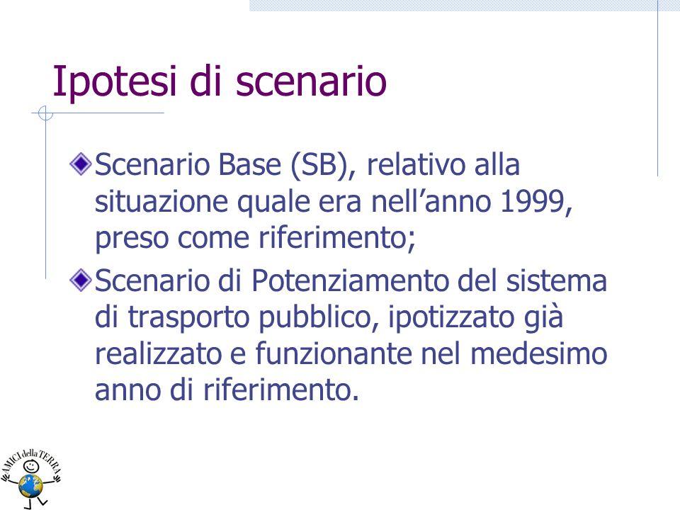Ipotesi di scenario Scenario Base (SB), relativo alla situazione quale era nellanno 1999, preso come riferimento; Scenario di Potenziamento del sistema di trasporto pubblico, ipotizzato già realizzato e funzionante nel medesimo anno di riferimento.