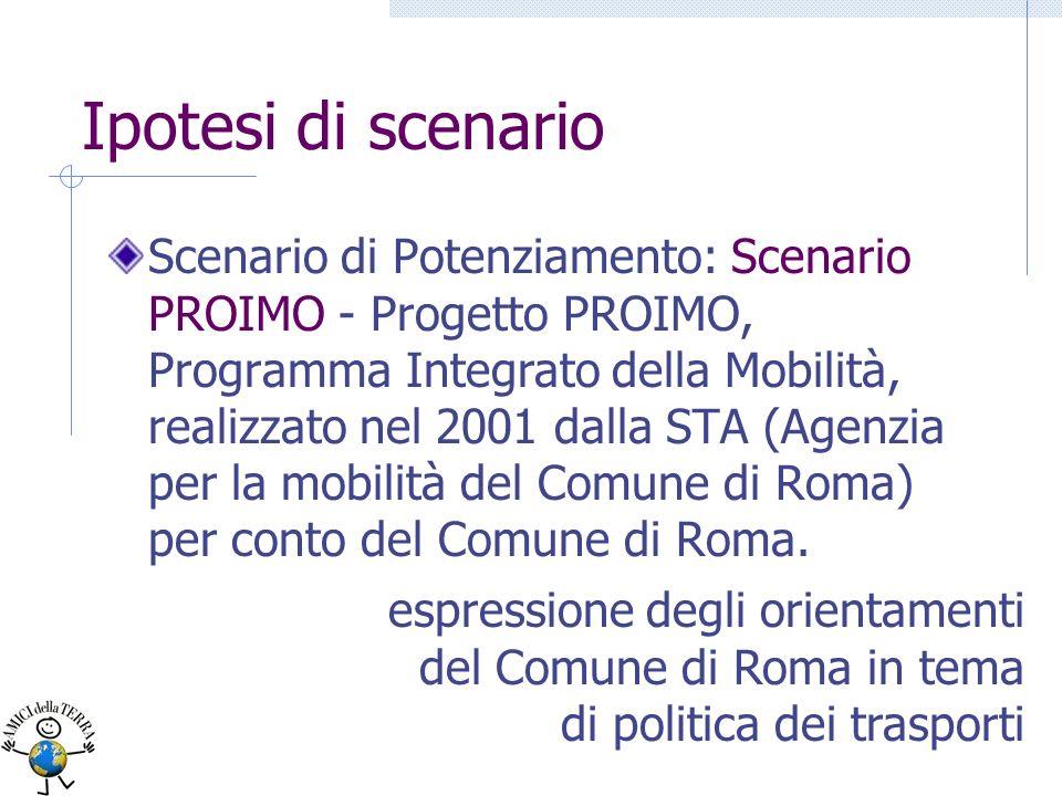 Ipotesi di scenario Scenario di Potenziamento: Scenario PROIMO - Progetto PROIMO, Programma Integrato della Mobilità, realizzato nel 2001 dalla STA (Agenzia per la mobilità del Comune di Roma) per conto del Comune di Roma.