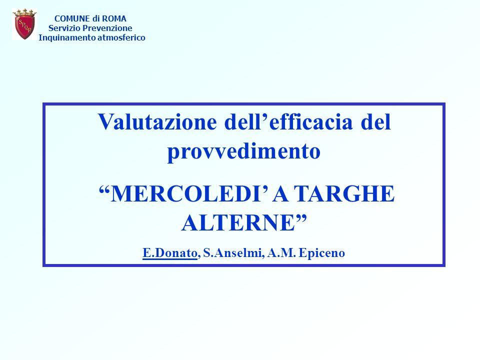 Valutazione dellefficacia del provvedimento MERCOLEDI A TARGHE ALTERNE E.Donato, S.Anselmi, A.M.